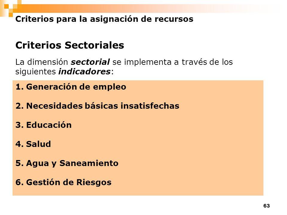 Criterios Sectoriales