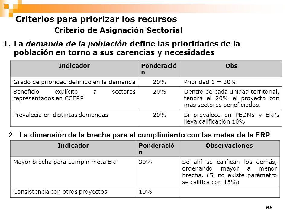 Criterios para priorizar los recursos