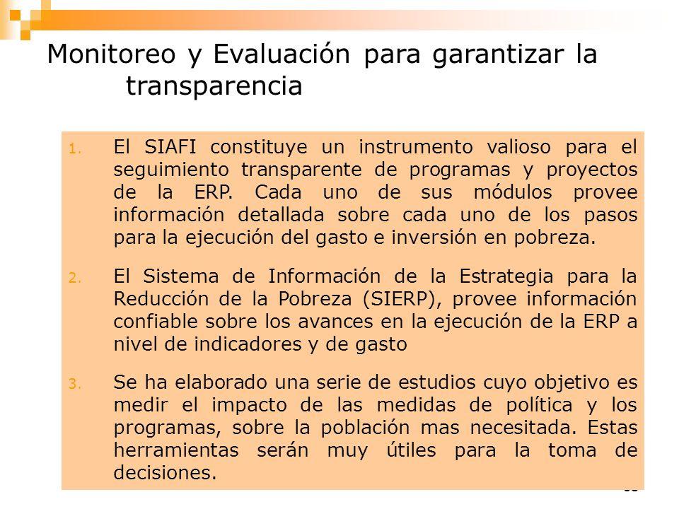 Monitoreo y Evaluación para garantizar la transparencia