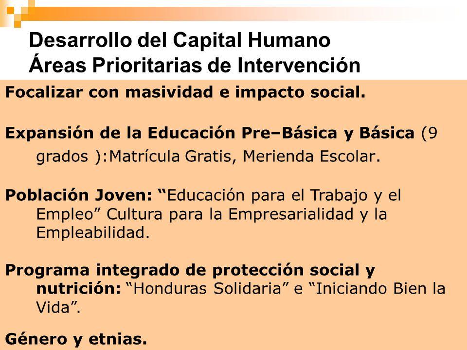 Desarrollo del Capital Humano Áreas Prioritarias de Intervención