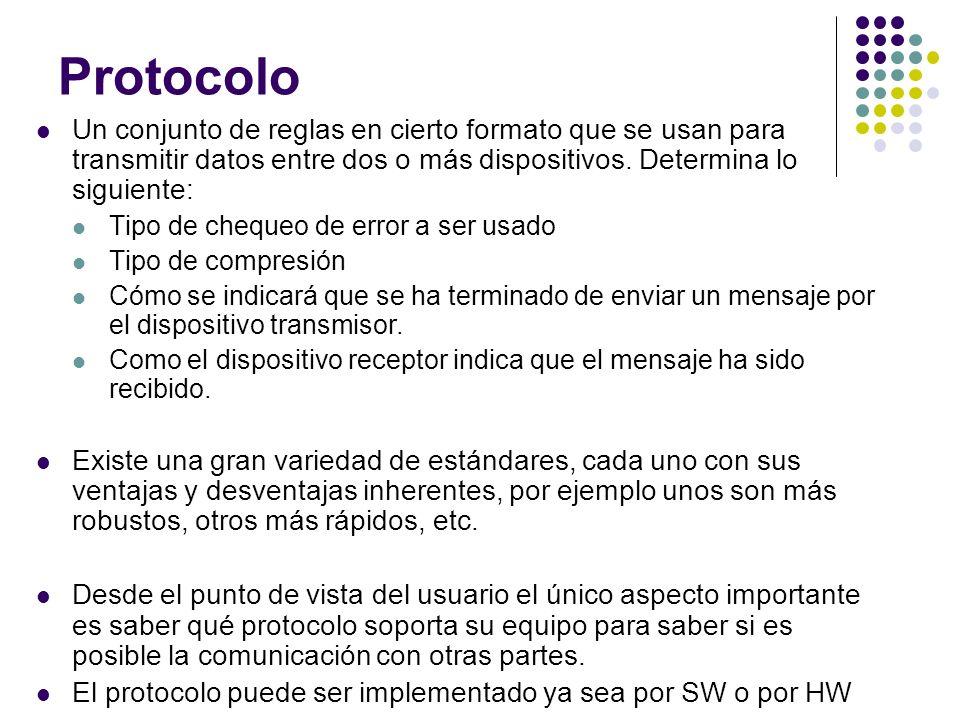 Protocolo Un conjunto de reglas en cierto formato que se usan para transmitir datos entre dos o más dispositivos. Determina lo siguiente:
