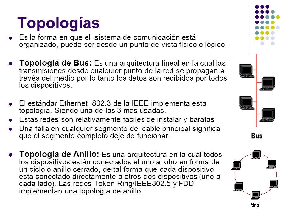 Topologías Es la forma en que el sistema de comunicación está organizado, puede ser desde un punto de vista físico o lógico.