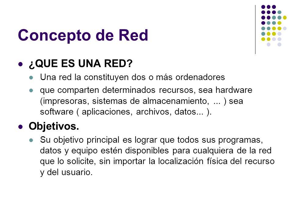 Concepto de Red ¿QUE ES UNA RED Objetivos.