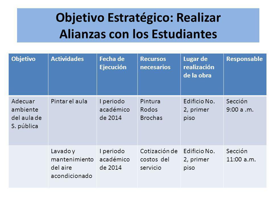 Objetivo Estratégico: Realizar Alianzas con los Estudiantes