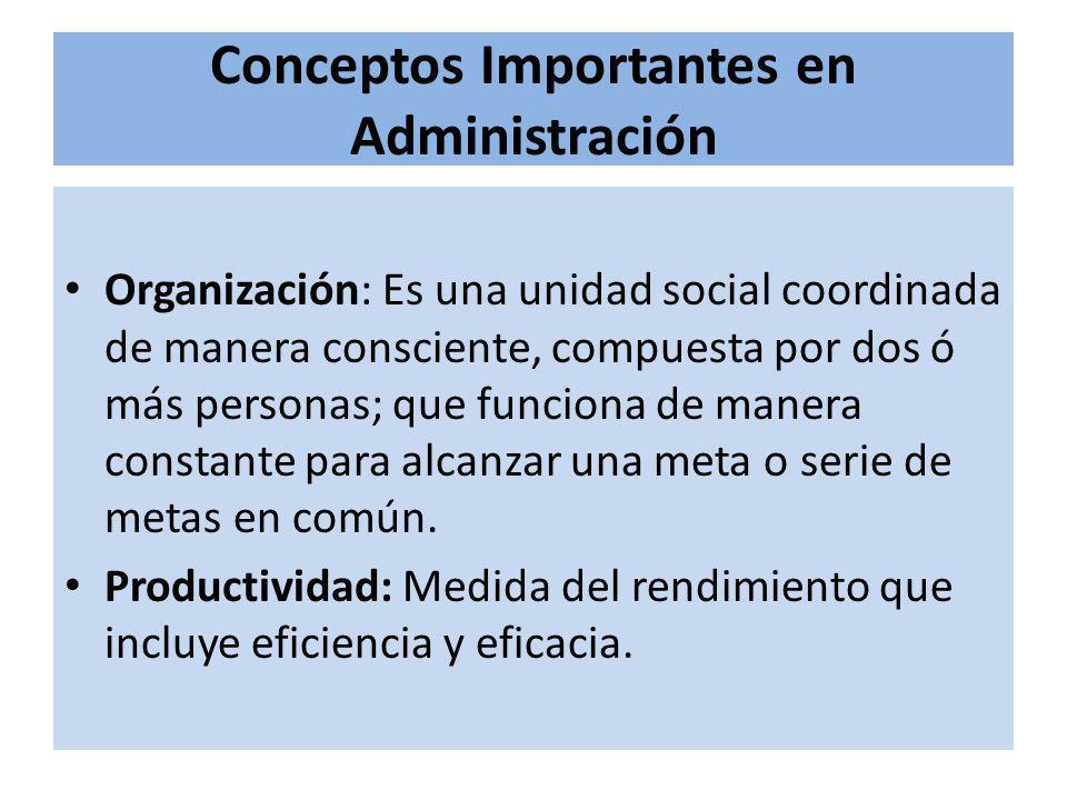 Conceptos Importantes en Administración