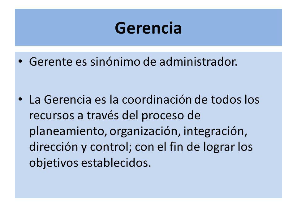 Gerencia Gerente es sinónimo de administrador.