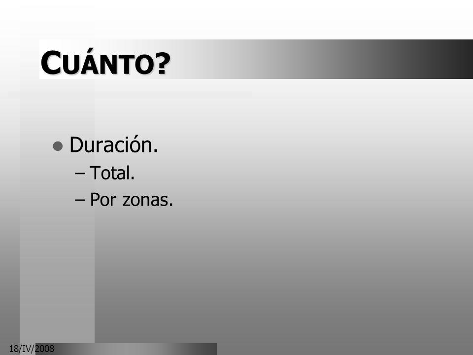 CUÁNTO Duración. Total. Por zonas. 18/IV/2008