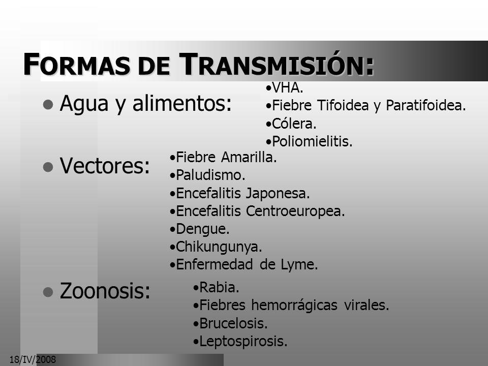 FORMAS DE TRANSMISIÓN: