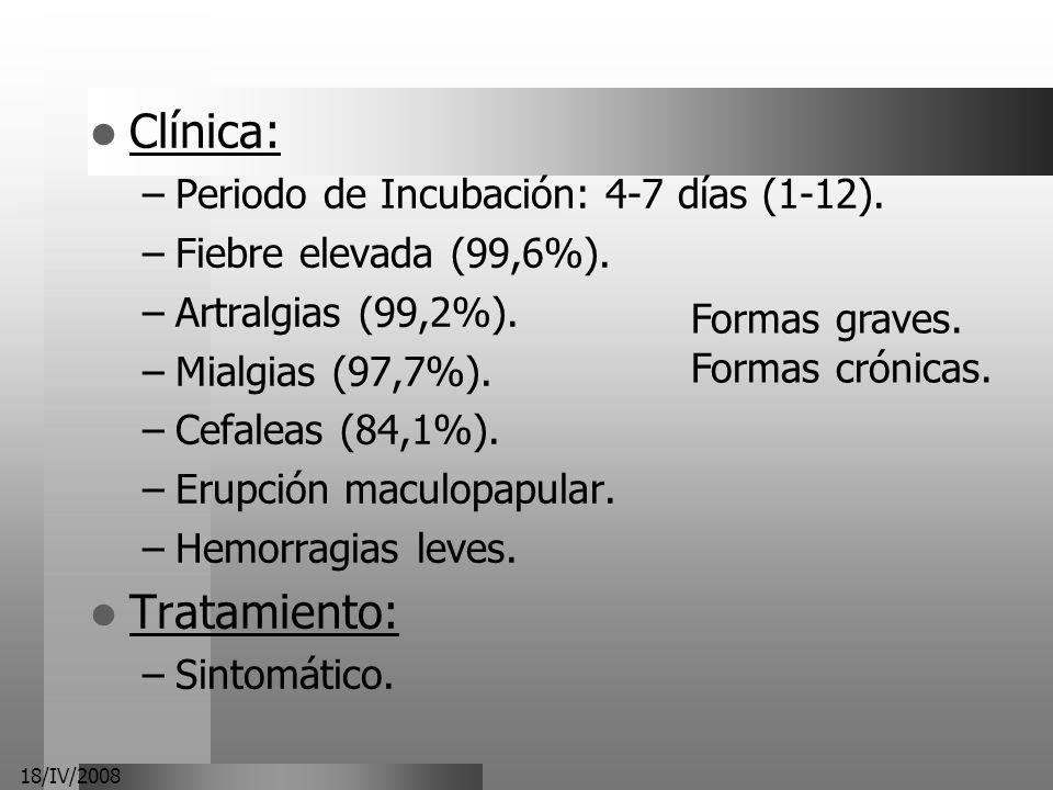 Clínica: Tratamiento: Periodo de Incubación: 4-7 días (1-12).