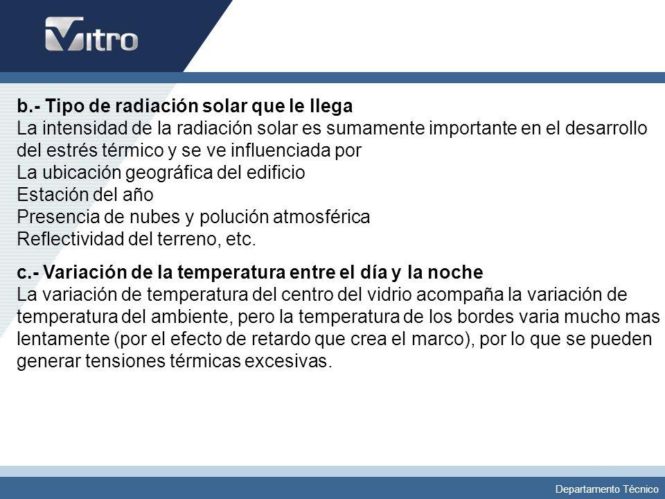 b.- Tipo de radiación solar que le llega La intensidad de la radiación solar es sumamente importante en el desarrollo del estrés térmico y se ve influenciada por La ubicación geográfica del edificio Estación del año Presencia de nubes y polución atmosférica Reflectividad del terreno, etc.