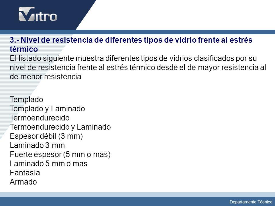 3.- Nivel de resistencia de diferentes tipos de vidrio frente al estrés térmico El listado siguiente muestra diferentes tipos de vidrios clasificados por su nivel de resistencia frente al estrés térmico desde el de mayor resistencia al de menor resistencia