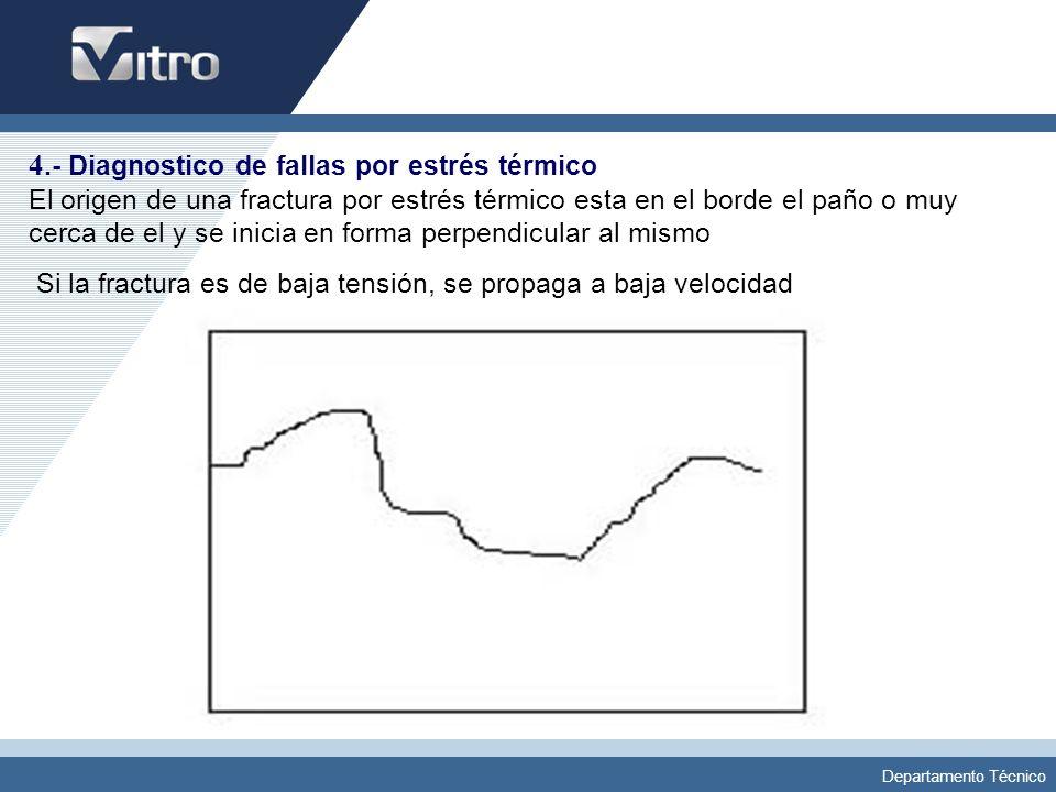 4.- Diagnostico de fallas por estrés térmico El origen de una fractura por estrés térmico esta en el borde el paño o muy cerca de el y se inicia en forma perpendicular al mismo