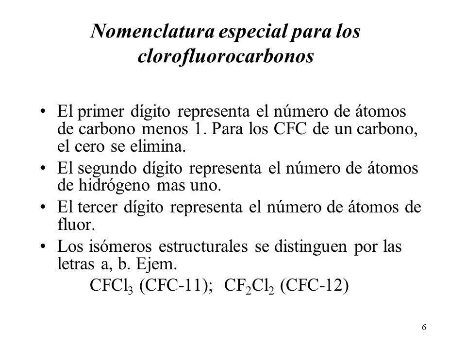 Nomenclatura especial para los clorofluorocarbonos