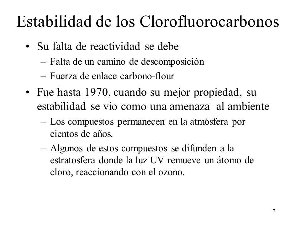 Estabilidad de los Clorofluorocarbonos