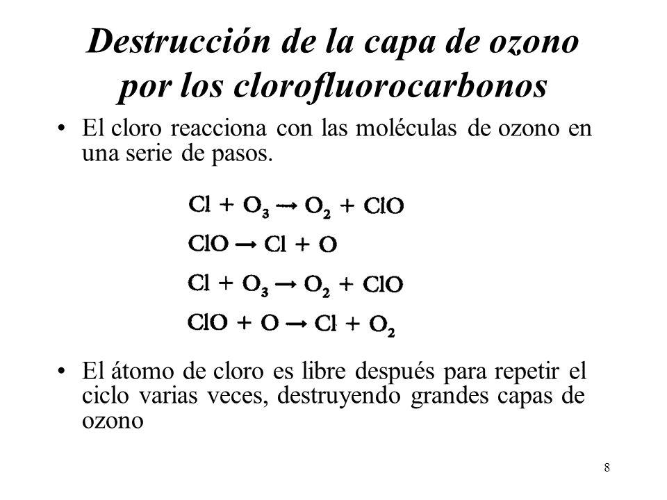 Destrucción de la capa de ozono por los clorofluorocarbonos