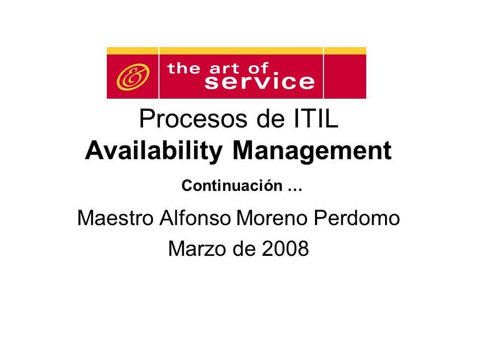 Procesos de ITIL Availability Management Continuación …