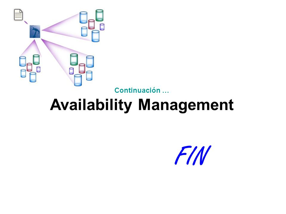 Availability Management