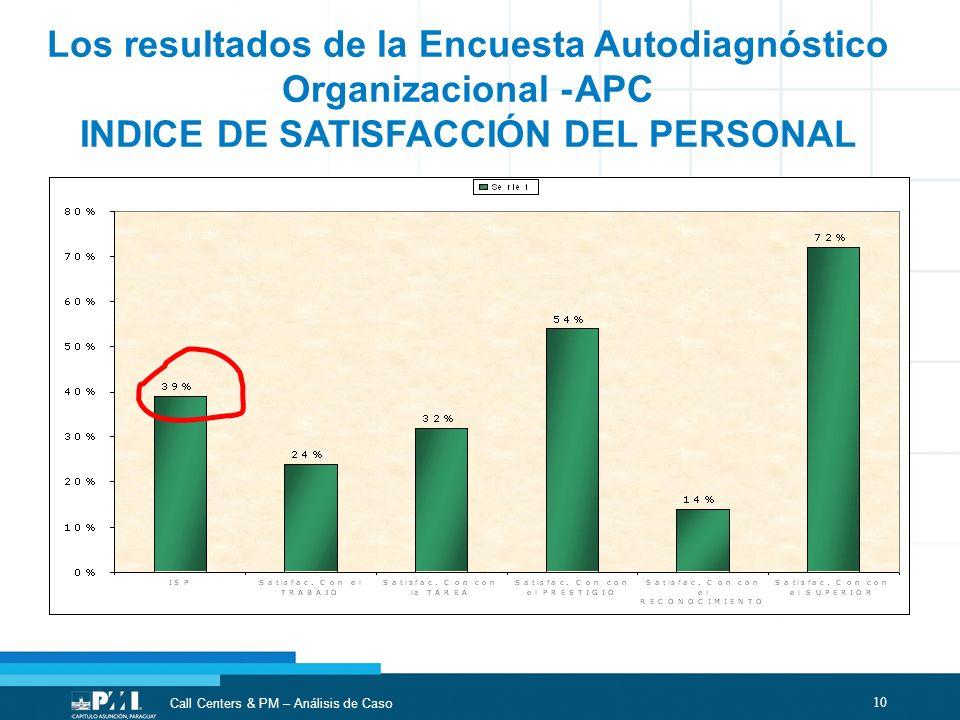 INDICE DE SATISFACCIÓN DEL PERSONAL