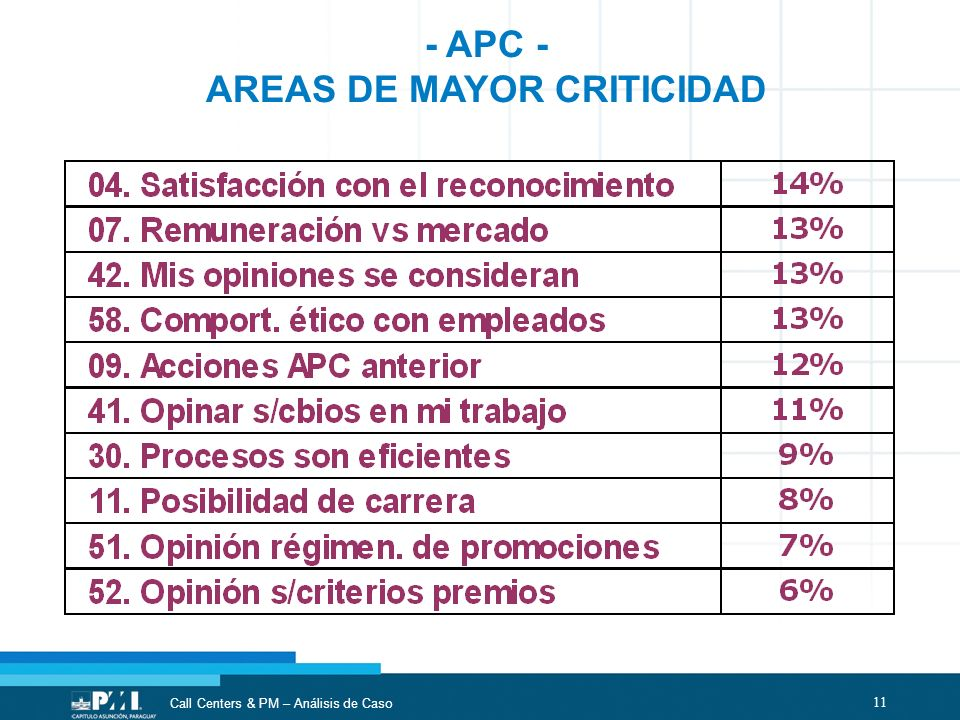- APC - AREAS DE MAYOR CRITICIDAD