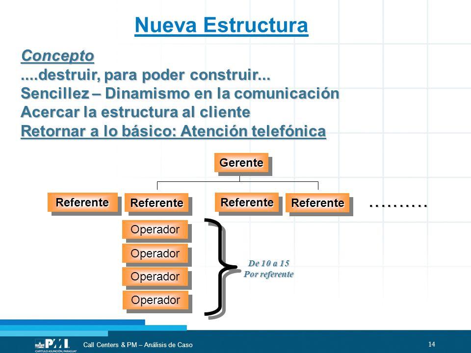 Nueva Estructura Concepto ....destruir, para poder construir...