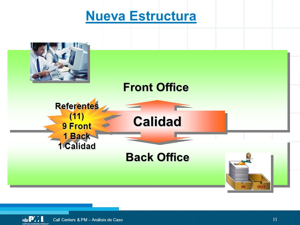 Nueva Estructura Calidad Front Office Back Office Referentes (11)