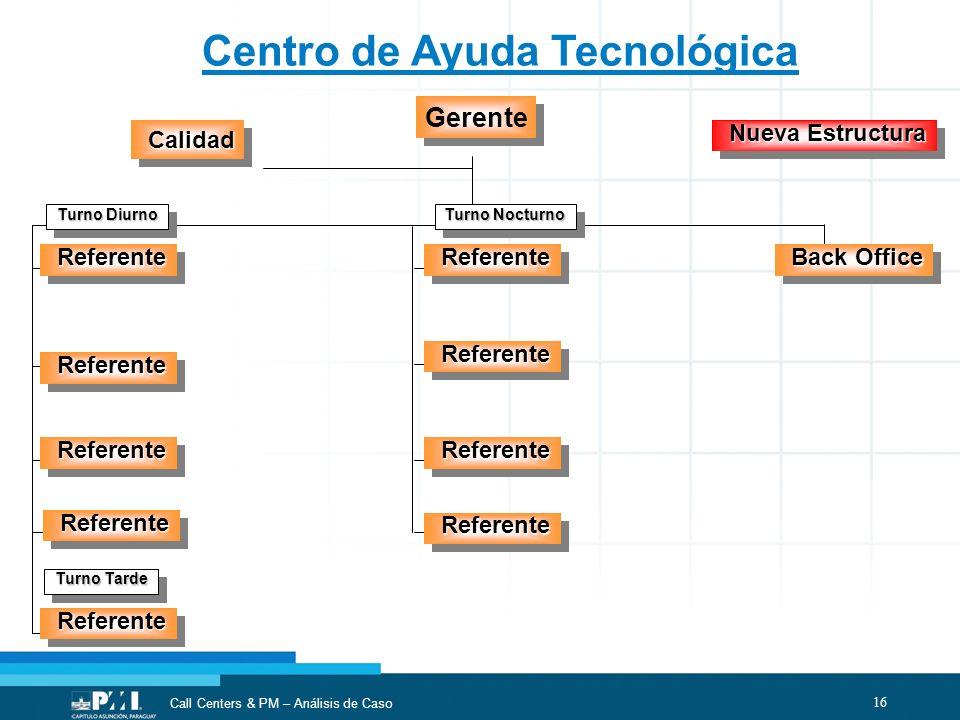Centro de Ayuda Tecnológica