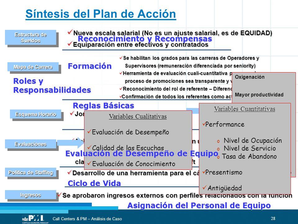 Síntesis del Plan de Acción