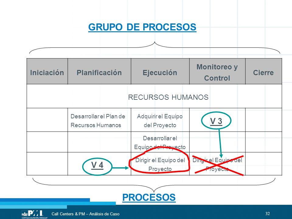 GRUPO DE PROCESOS PROCESOS V 3 V 4 Iniciación Planificación Ejecución