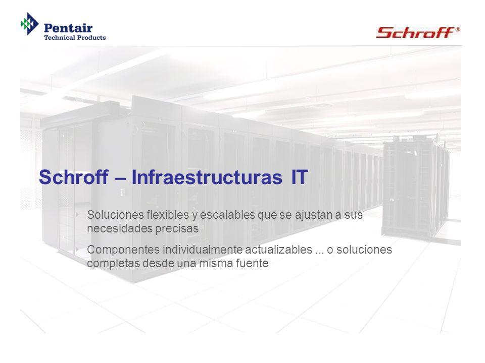 Schroff – Infraestructuras IT