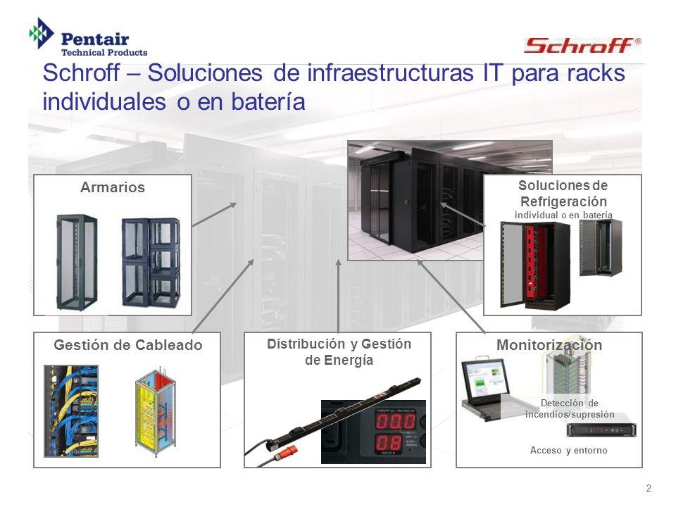 Schroff – Soluciones de infraestructuras IT para racks individuales o en batería