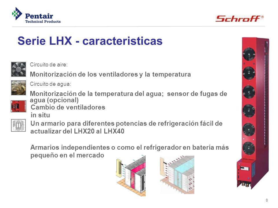 Serie LHX - caracteristicas