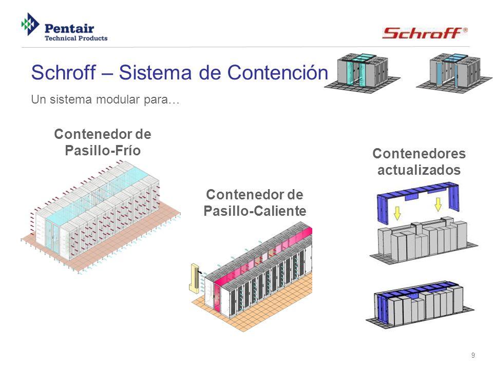Schroff – Sistema de Contención