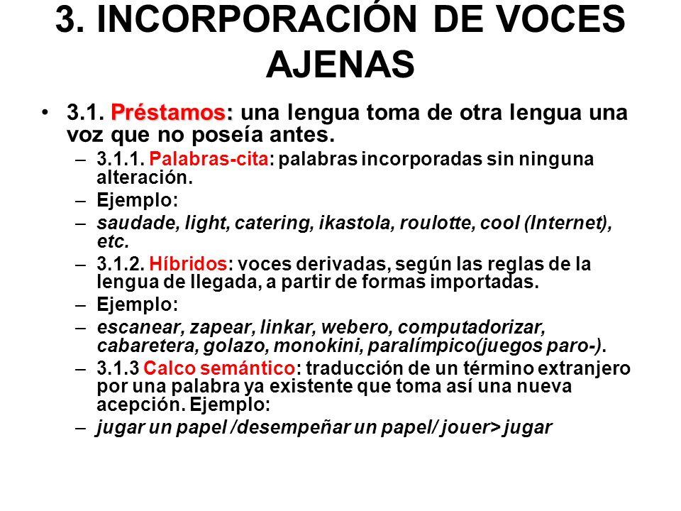 3. INCORPORACIÓN DE VOCES AJENAS