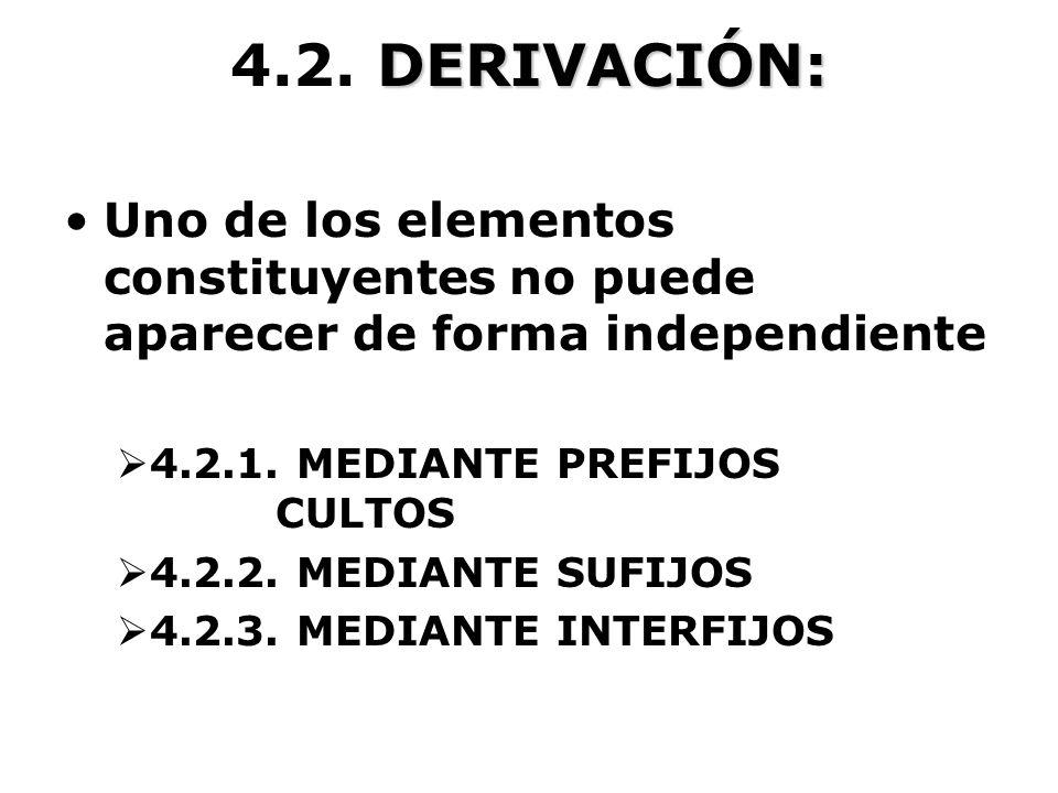 4.2. DERIVACIÓN: Uno de los elementos constituyentes no puede aparecer de forma independiente. 4.2.1. MEDIANTE PREFIJOS CULTOS.