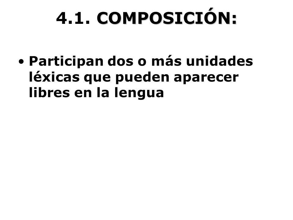 4.1. COMPOSICIÓN: Participan dos o más unidades léxicas que pueden aparecer libres en la lengua