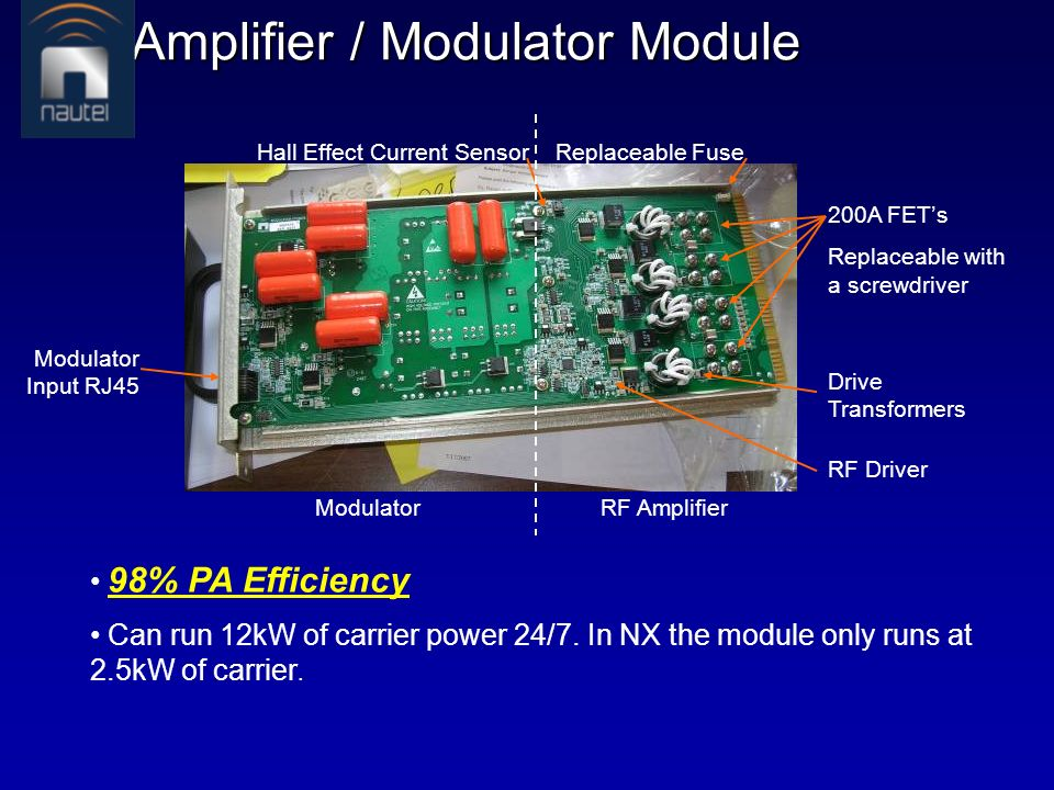 RF Amplifier / Modulator Module