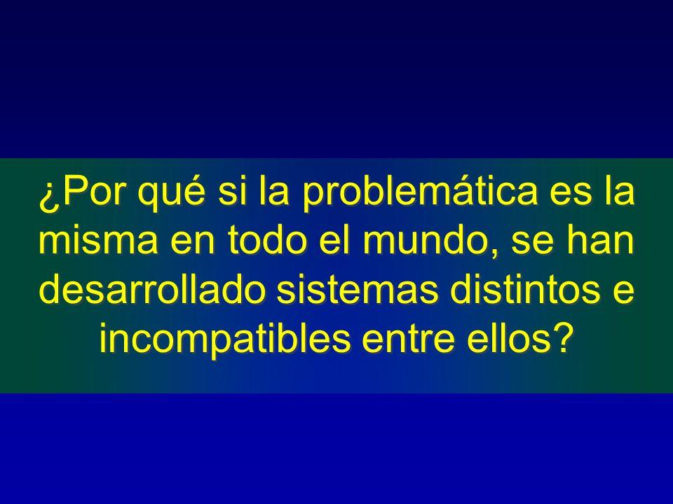 ¿Por qué si la problemática es la misma en todo el mundo, se han desarrollado sistemas distintos e incompatibles entre ellos