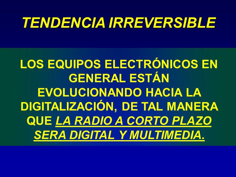 TENDENCIA IRREVERSIBLE