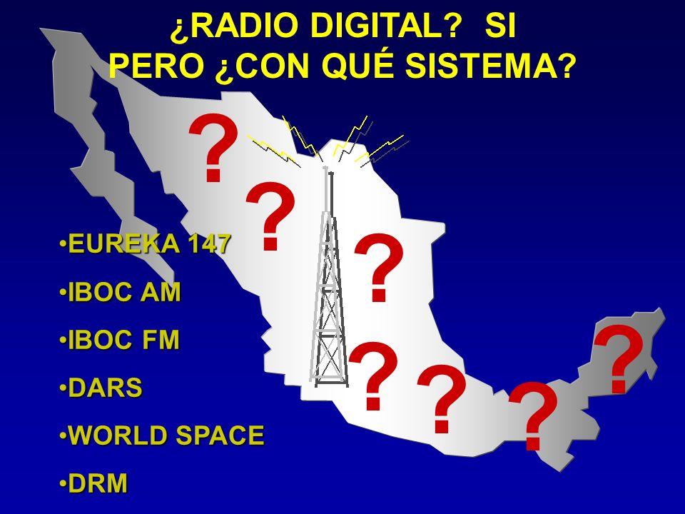 ¿RADIO DIGITAL SI PERO ¿CON QUÉ SISTEMA EUREKA 147