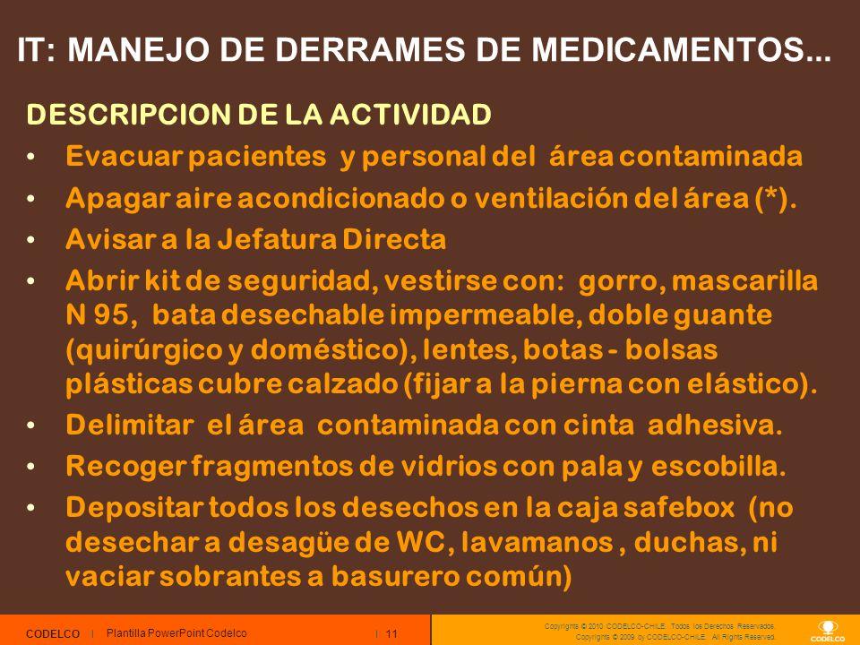 IT: MANEJO DE DERRAMES DE MEDICAMENTOS...
