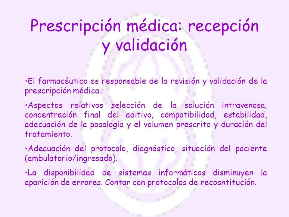 Prescripción médica: recepción y validación