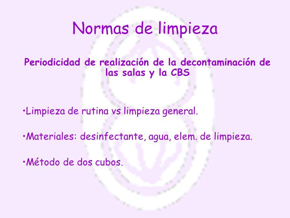 Normas de limpieza Periodicidad de realización de la decontaminación de las salas y la CBS. Limpieza de rutina vs limpieza general.