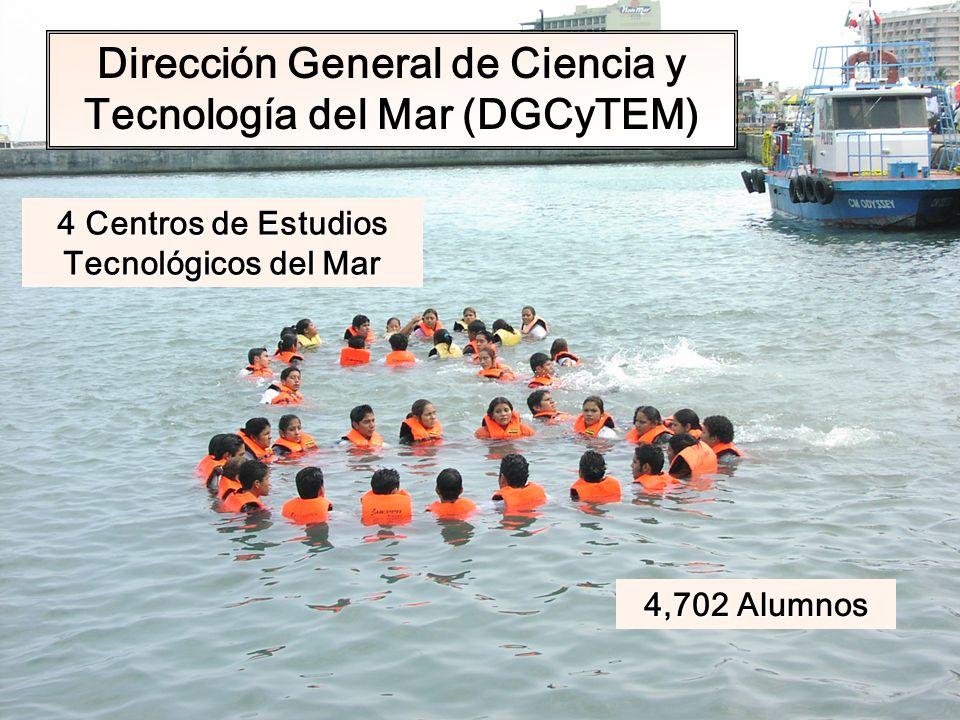 Dirección General de Ciencia y Tecnología del Mar (DGCyTEM)