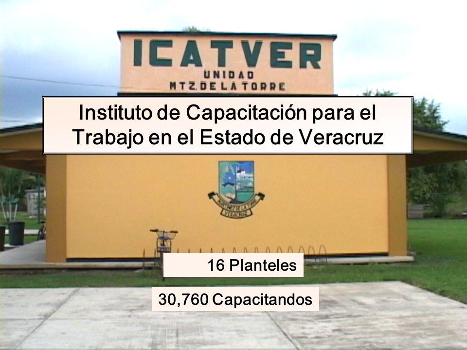 Instituto de Capacitación para el Trabajo en el Estado de Veracruz