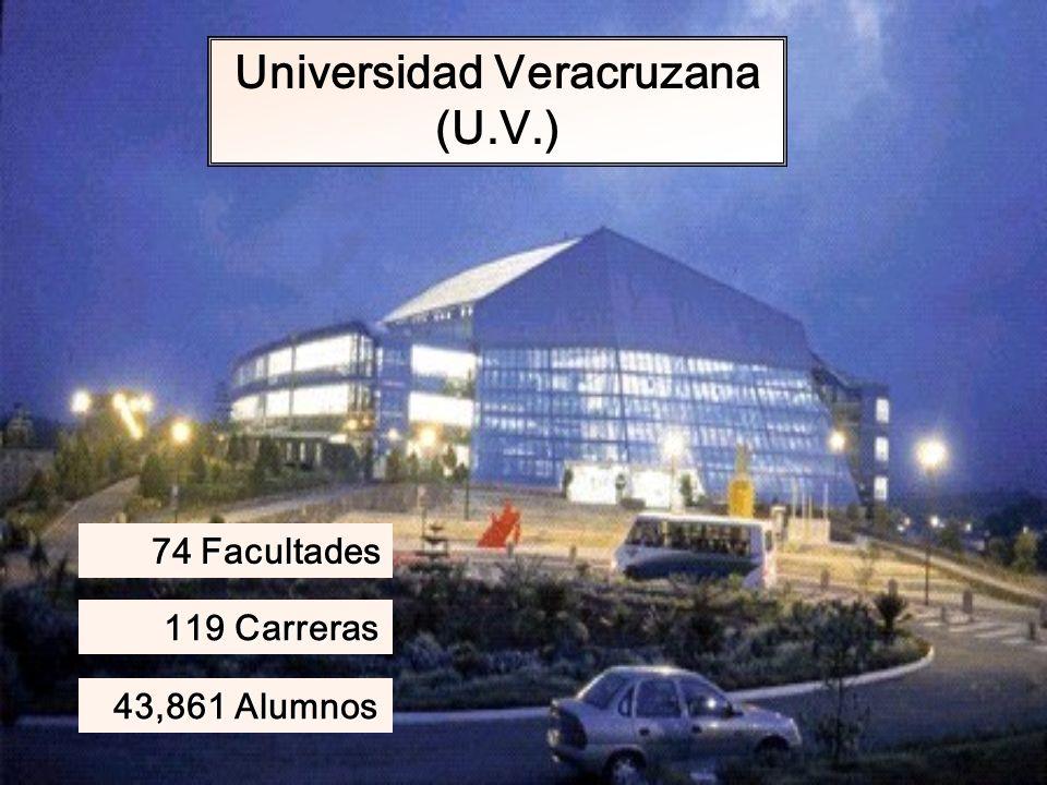 Universidad Veracruzana (U.V.)