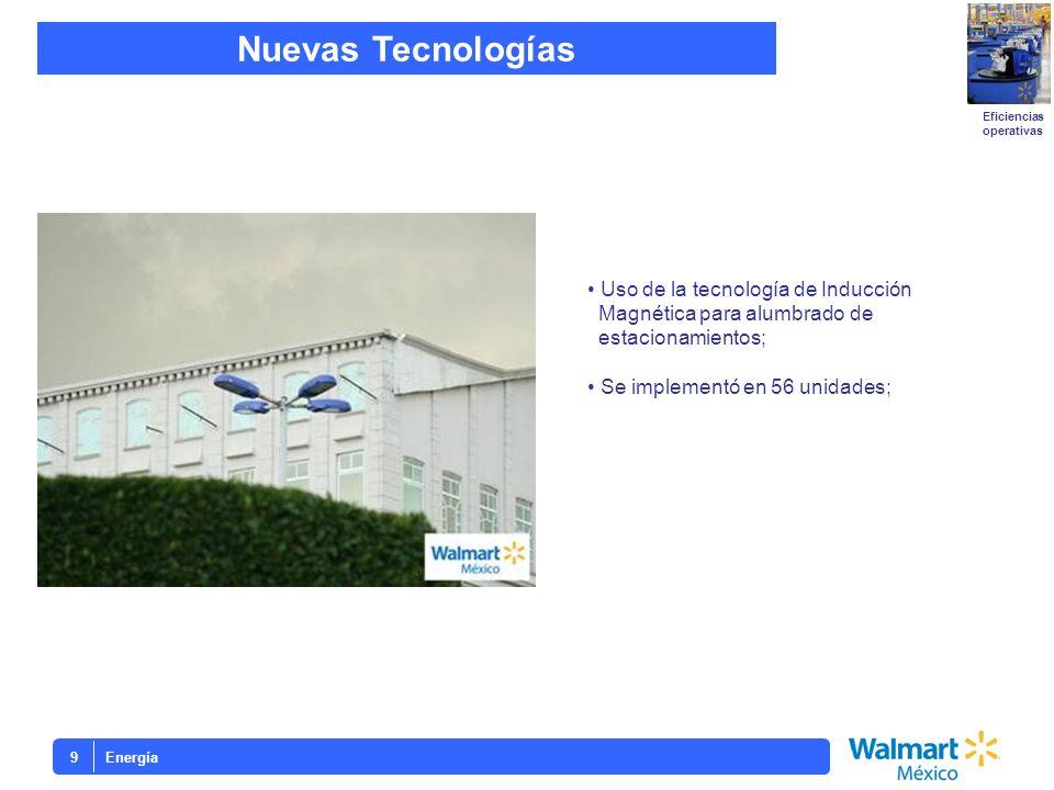 Nuevas Tecnologías Uso de la tecnología de Inducción