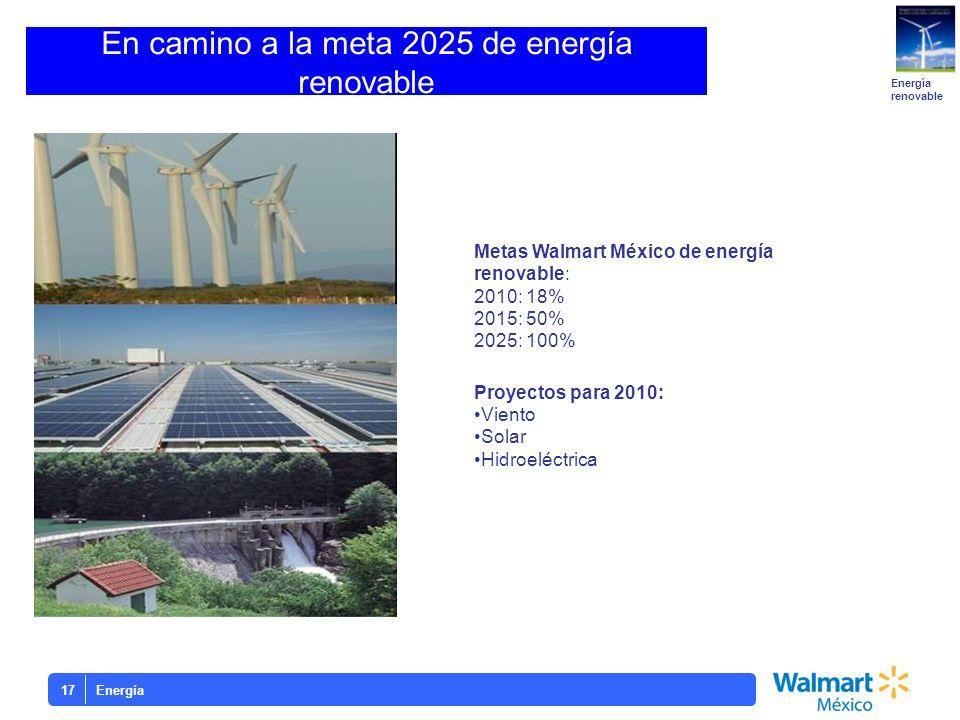 En camino a la meta 2025 de energía renovable