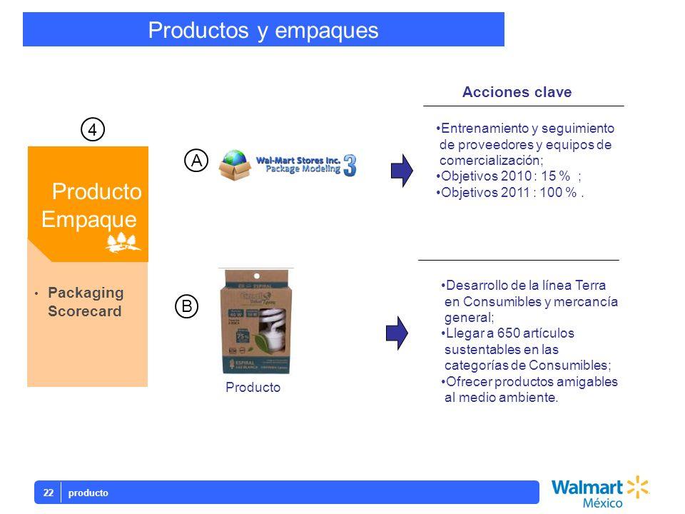 Productos y empaques Producto Empaque 4 A B Acciones clave