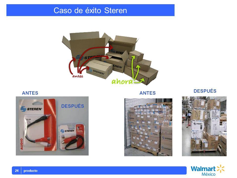 Caso de éxito Steren DESPUÉS ANTES ANTES DESPUÉS 24 producto