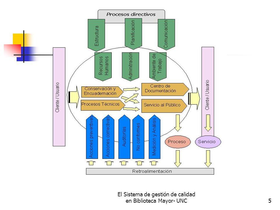 El Sistema de gestión de calidad en Biblioteca Mayor- UNC
